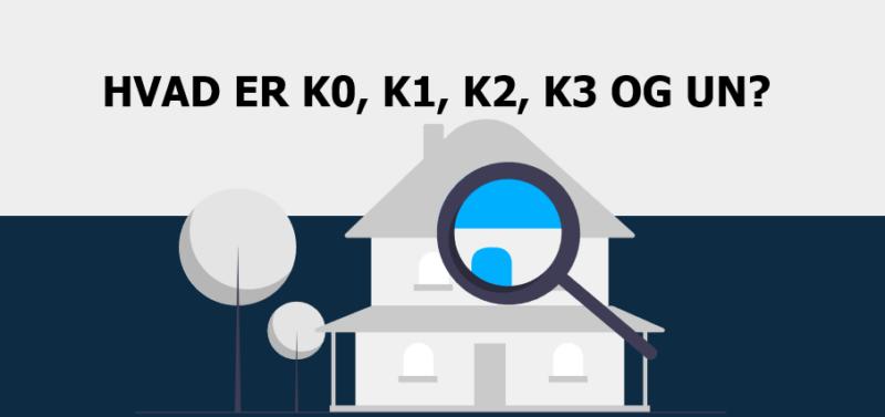 K1 + K2 + K3